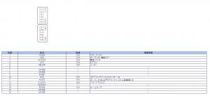 RX-8フューズ